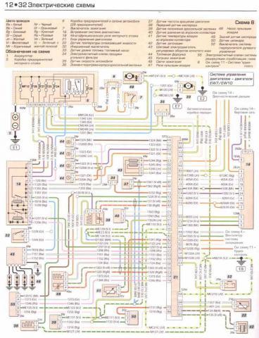 Схема электрооборудования автомобиля пежо партнер